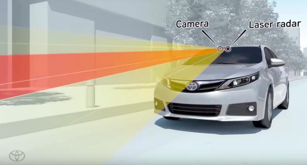 Toyota Safety Sense screenshot-01