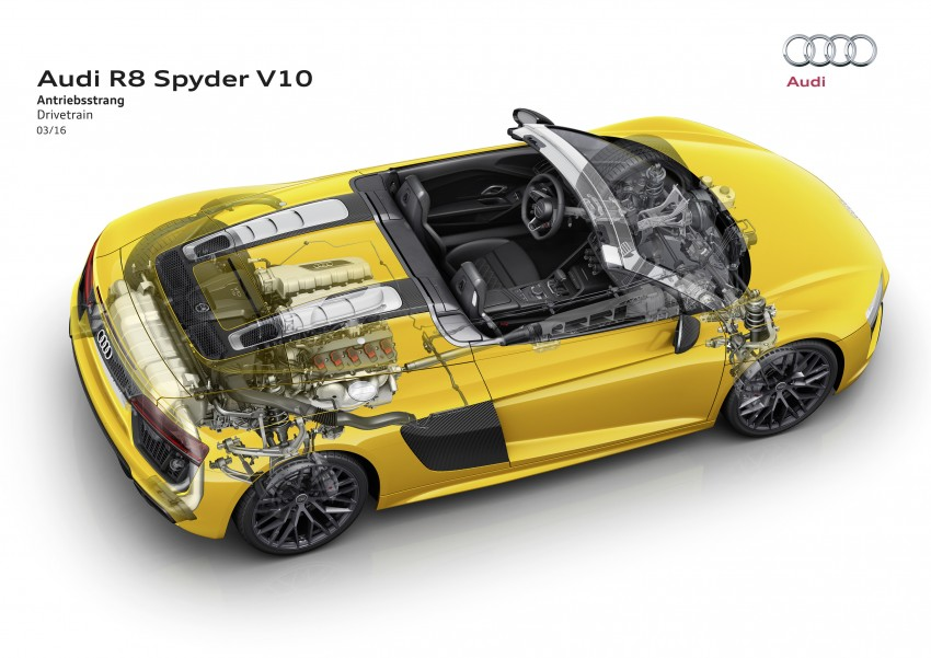 Audi R8 Spyder V10 debuts at New York Auto Show Image #465571