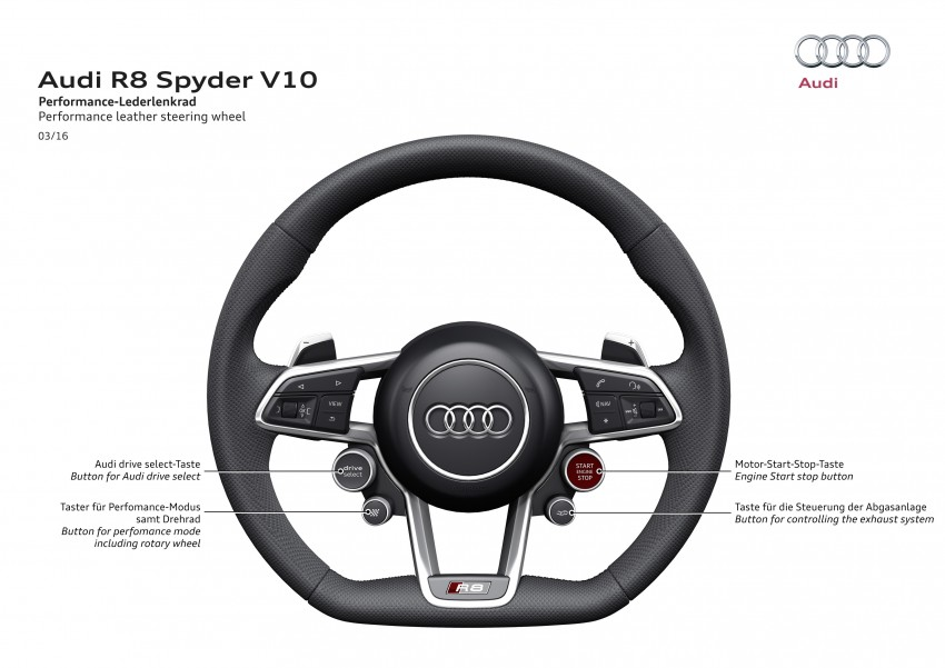 Audi R8 Spyder V10 debuts at New York Auto Show Image #465578