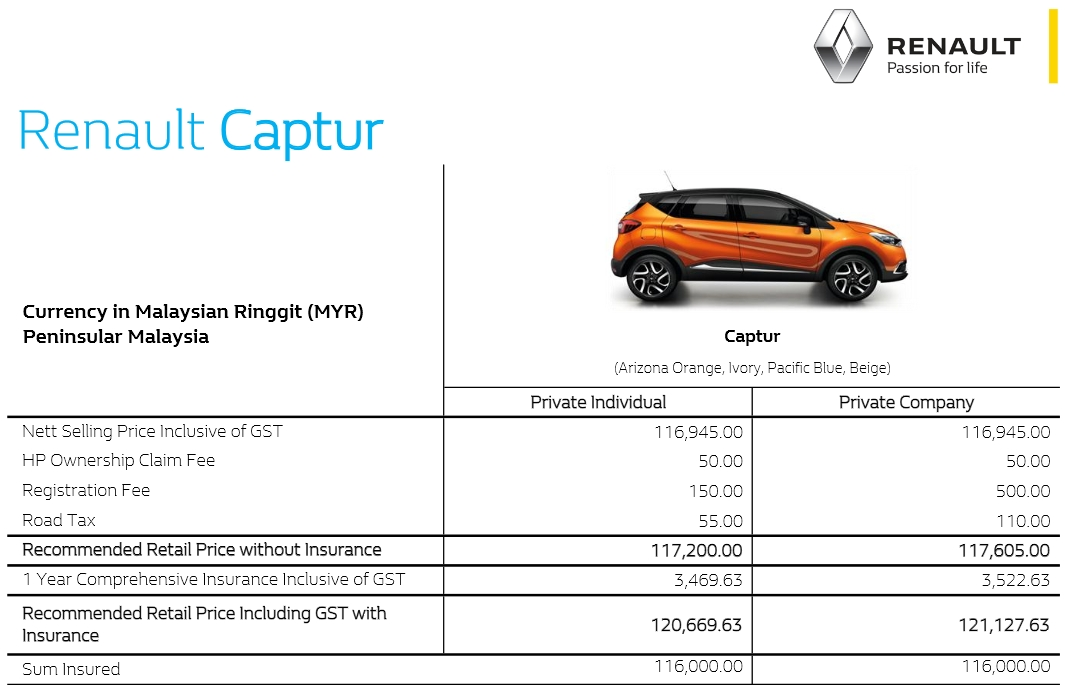 Terms Of Use >> TC Euro Cars reveals Renault Captur price – RM117k Paul Tan - Image 451197