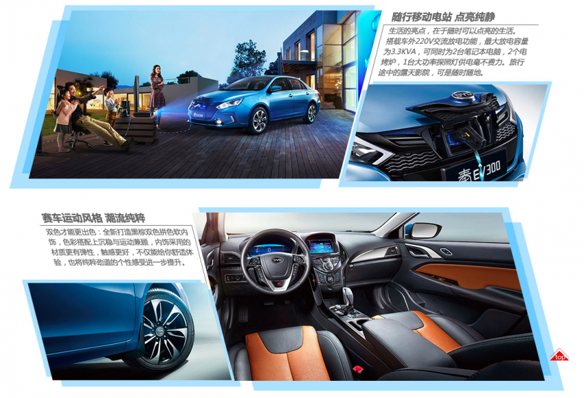 BYD claims it makes the world's best electric cars Image #473601