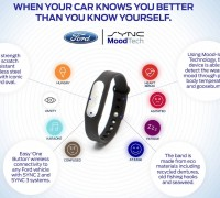 Ford SYNC MoodTech-01