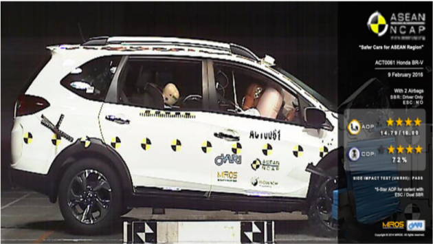 Honda BR-V ASEAN NCAP 1