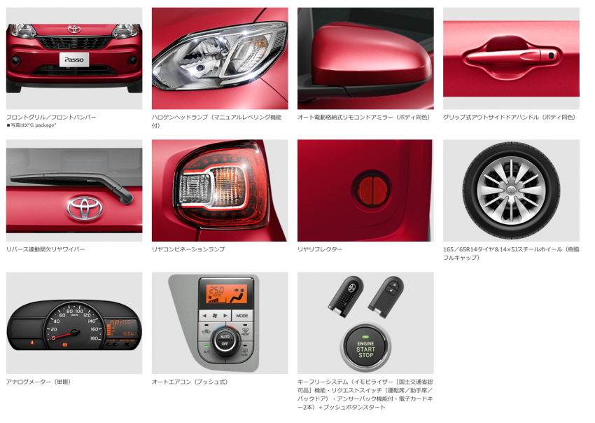 All-new Toyota Passo revealed  – new Perodua Myvi? Image #475493