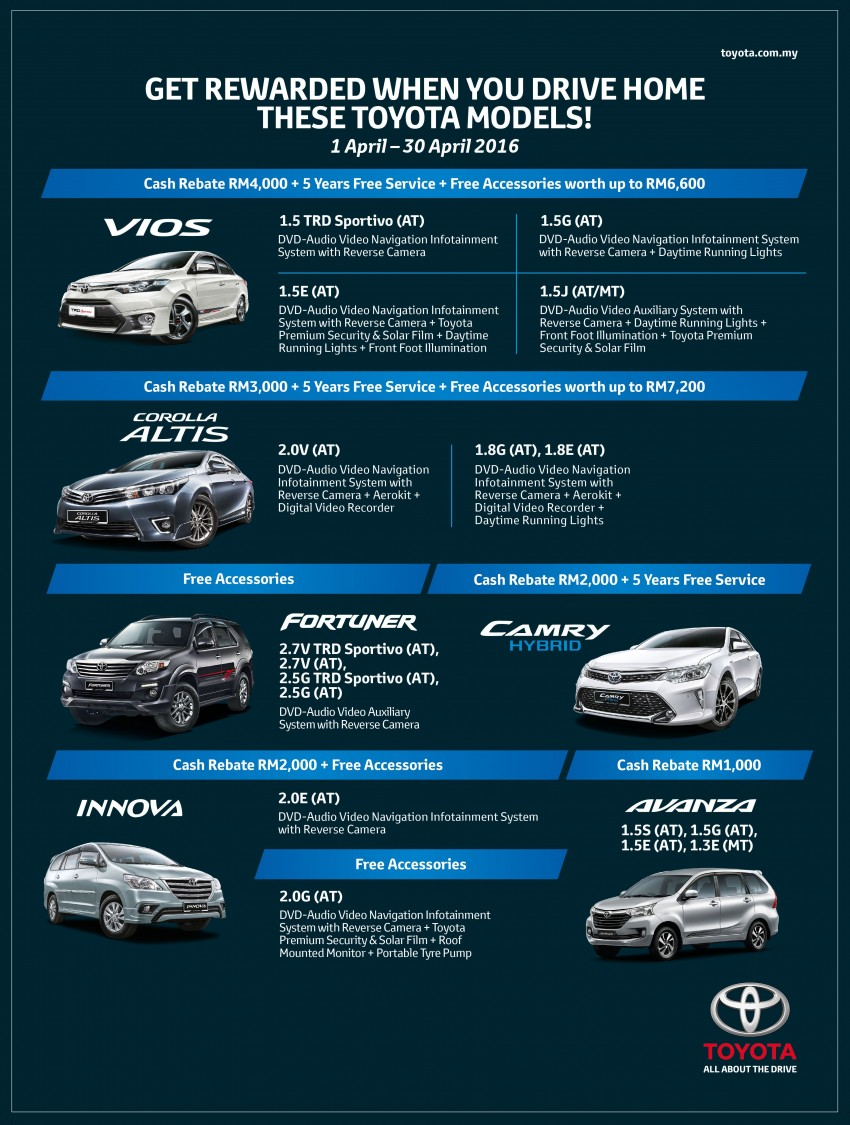 Toyota Great Rewards – five-year free service package, free accessories, rebates up to RM4,000 Image #472458