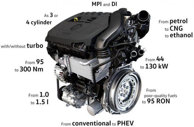 Volkswagen 1.5 litre TSI evo engine-05
