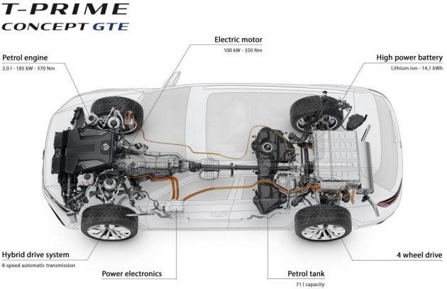 Volkswagen T-Prime Concept GTE-53