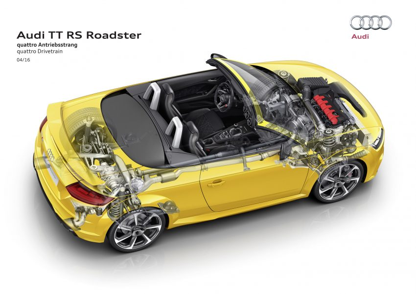 2016 Audi TT RS Coupe, Roadster debut with 400 hp Image #482848