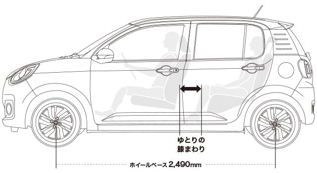 All-new Toyota Passo revealed  – new Perodua Myvi? Image #475499