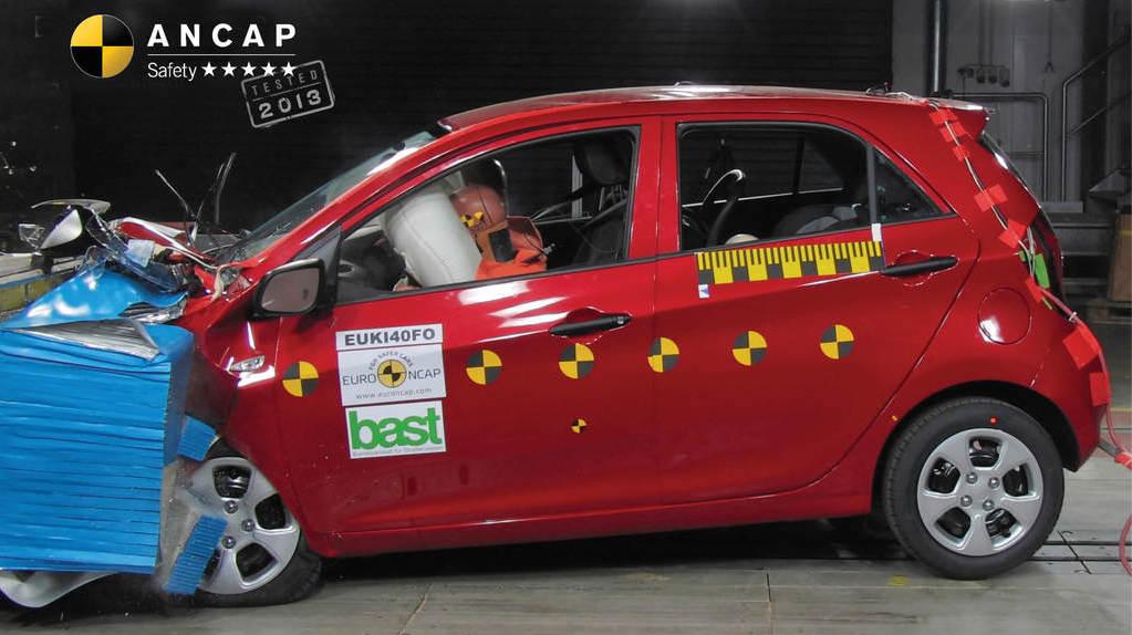 Hyundai Elantra 2018 >> Hyundai Elantra, Kia Picanto bag 5-star ANCAP rating Paul Tan - Image 489441