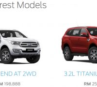 Ford-Everest-Malaysia-Price
