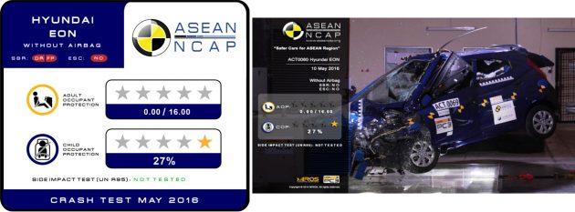 Hyundai EON ASEAN NCAP