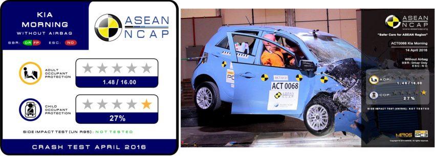 ASEAN NCAP: Four stars for Nissan Navara, Suzuki Ertiga and MU-X; Kia Morning, Hyundai EON get zero Image #501500