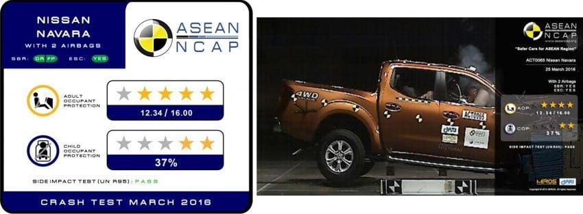 ASEAN NCAP umum dua kereta yang menerima penarafan '0-Bintang' untuk rantau tersebut di Vietnam Image #501544