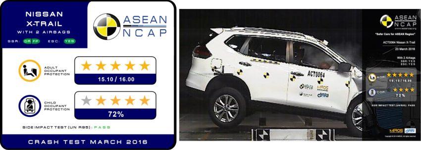 ASEAN NCAP: Four stars for Nissan Navara, Suzuki Ertiga and MU-X; Kia Morning, Hyundai EON get zero Image #501503