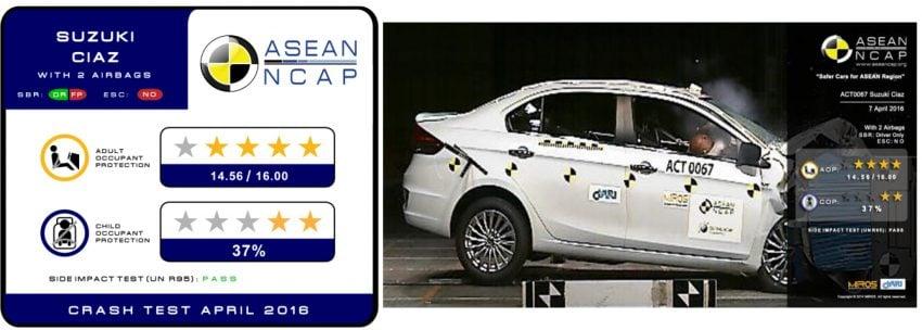 ASEAN NCAP: Four stars for Nissan Navara, Suzuki Ertiga and MU-X; Kia Morning, Hyundai EON get zero Image #501505