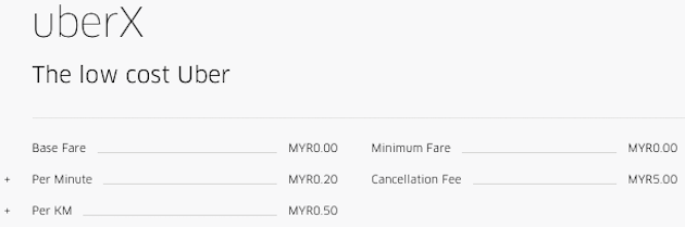 Uber low cost fare-01