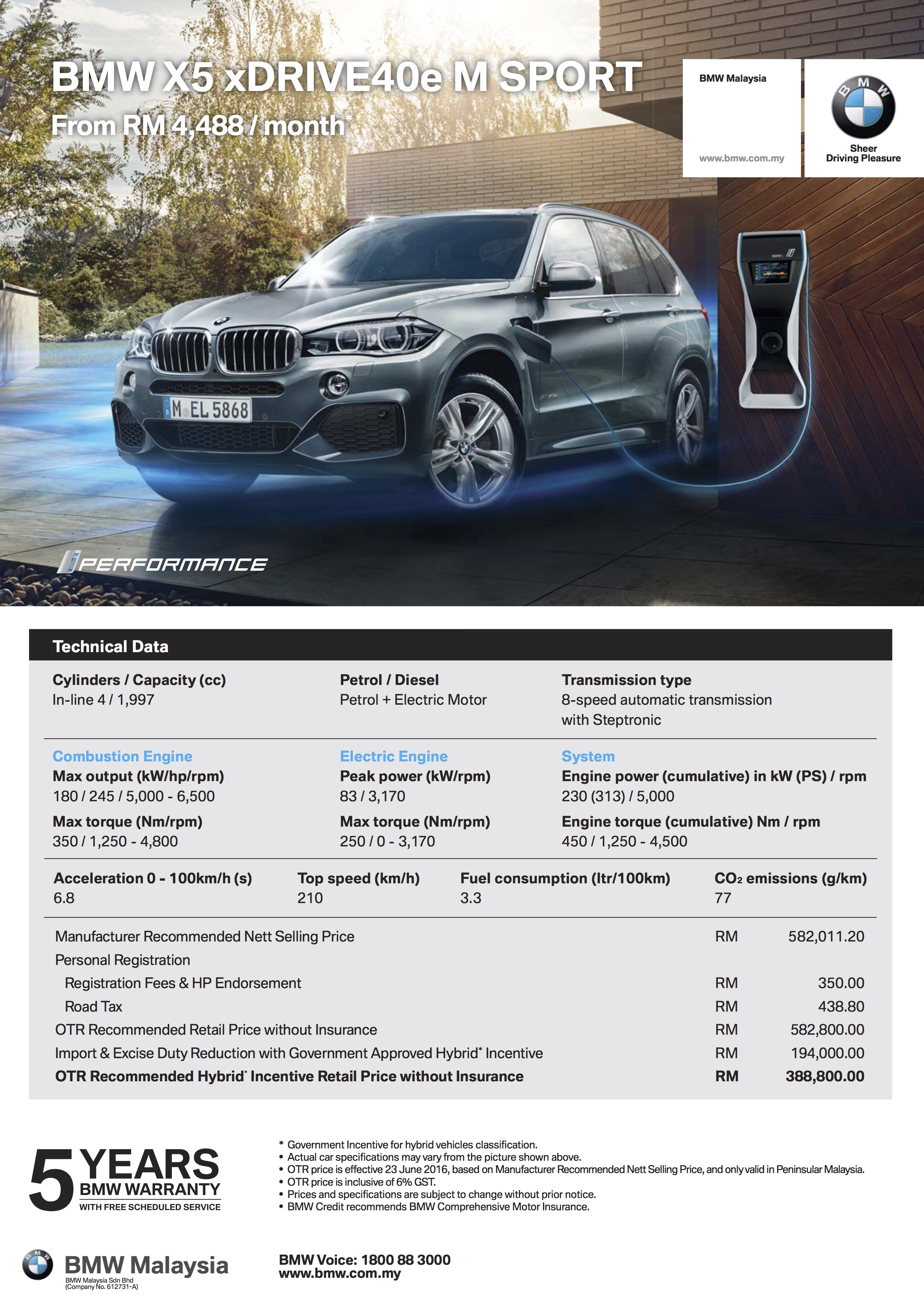 F15 Bmw X5 Xdrive40e M Sport Plug In Hybrid Suv Launched Malaysia Rm388