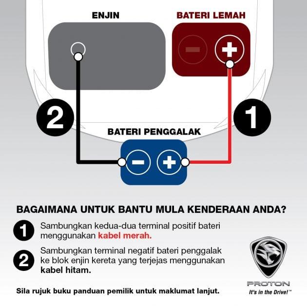 Bagaimana untuk bantu mula kenderaan anda - BM