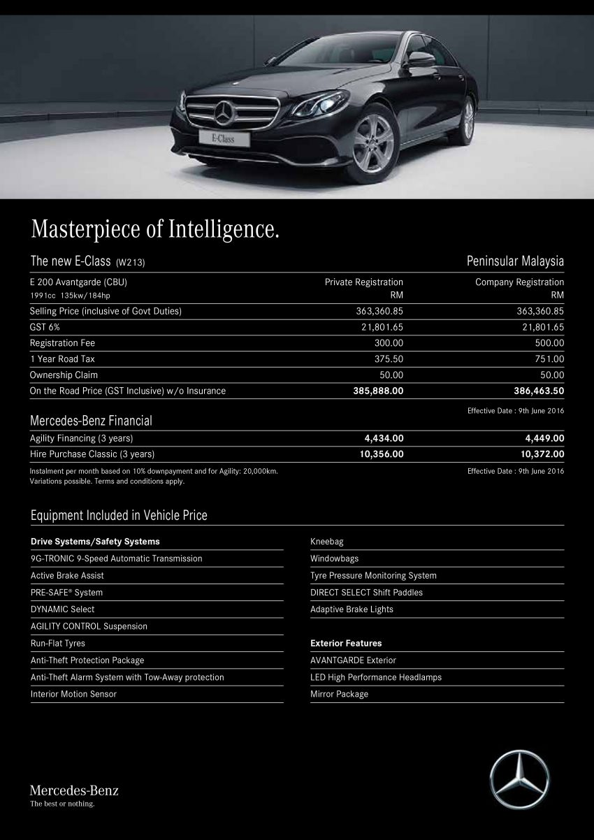 W213 Mercedes-Benz E200 Avantgarde – first batch of units priced at RM386k; modified equipment list Image #509127