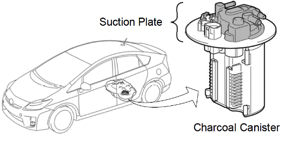 Free Pontiac Wiring Diagrams additionally Jeep Liberty 2003 Jeep Liberty 37l Sport Has Hissing Noise From Rear together with 2009 Forester Fuse Box in addition Wiring Diagram For 2002 Buick Century likewise Freightliner Ecm Wiring Diagram. on suzuki filter location