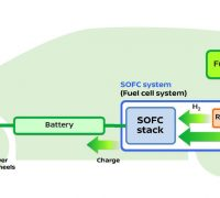 nissan-solid-oxide-fuel-cell