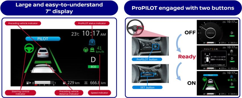 VIDEO: New Nissan Serena – how ProPILOT works Image #520870