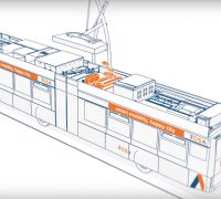 ABB-fast-charging-bus-network