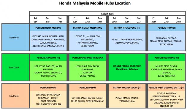 Honda Mobile Hubs 1