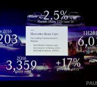 MBM 1H 2016 performance-2
