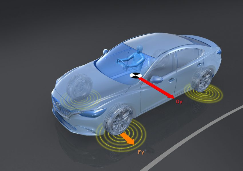 Mazda announces SkyActiv-Vehicle Dynamics control tech – G-Vectoring Control debuts on Mazda 3 facelift Image #518703