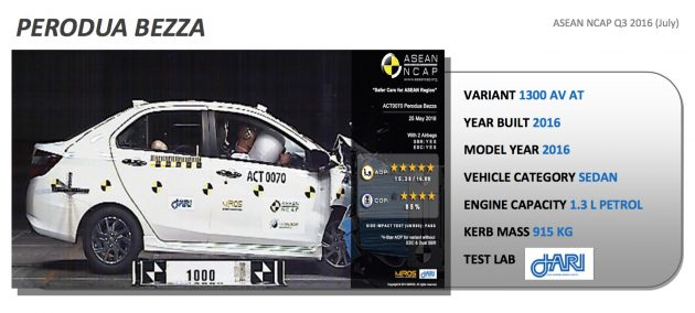Perodua-Bezza-ASEAN-NCAP-1
