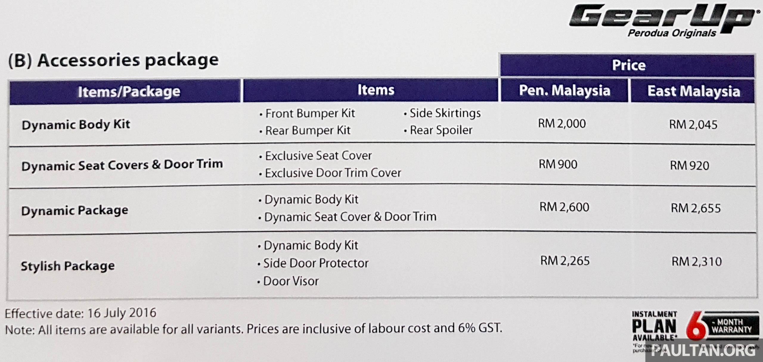 Perodua Bezza – bodykit dan aksesori GearUp Paul Tan