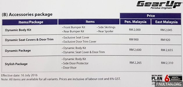 Perodua Bezza GearUp price list1