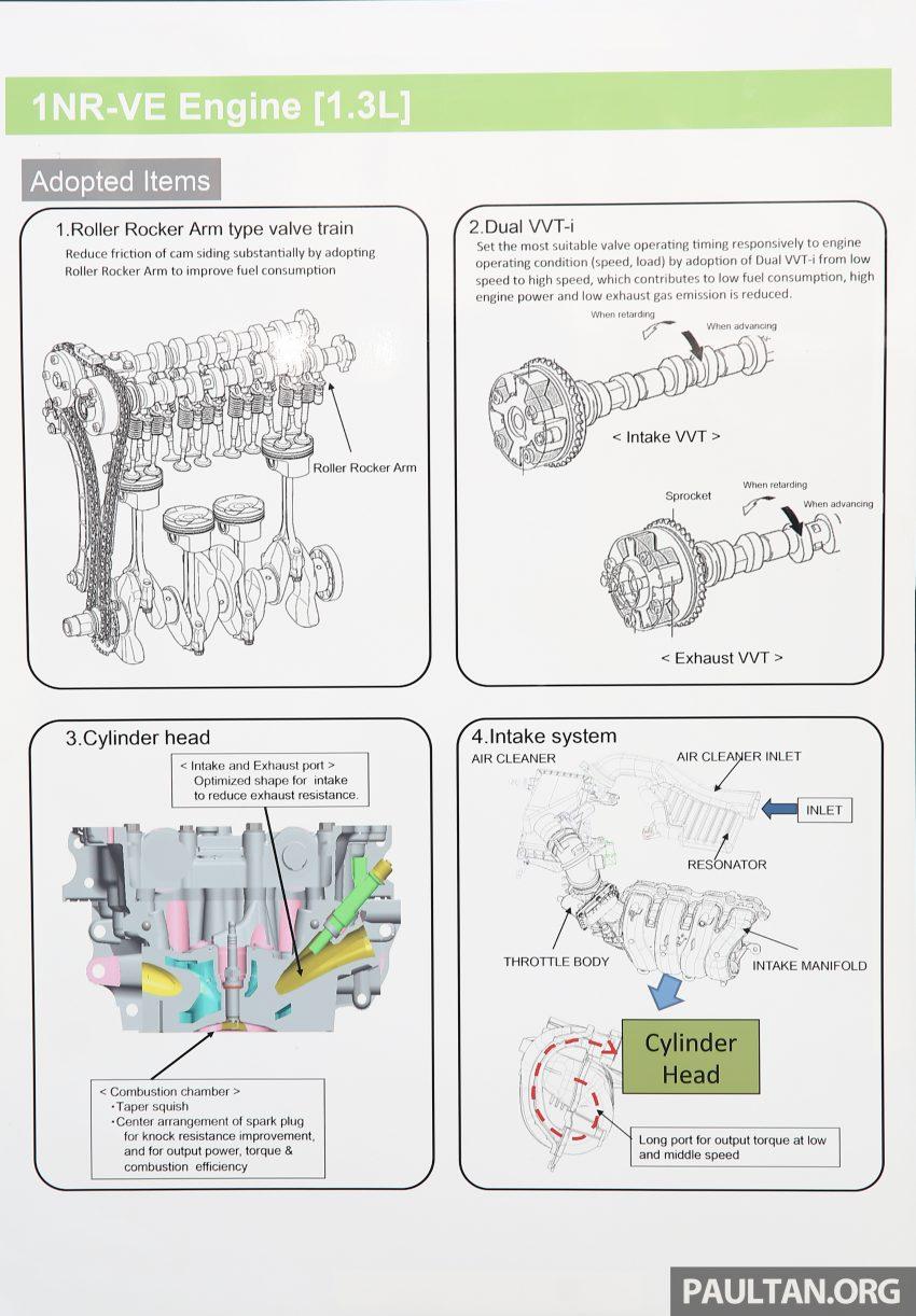 Perodua Bezza engines – 1.0 litre 1KR-VE VVT-i, new 1.3 litre 1NR-VE Dual VVT-i, updated 4-speed auto Image #519763