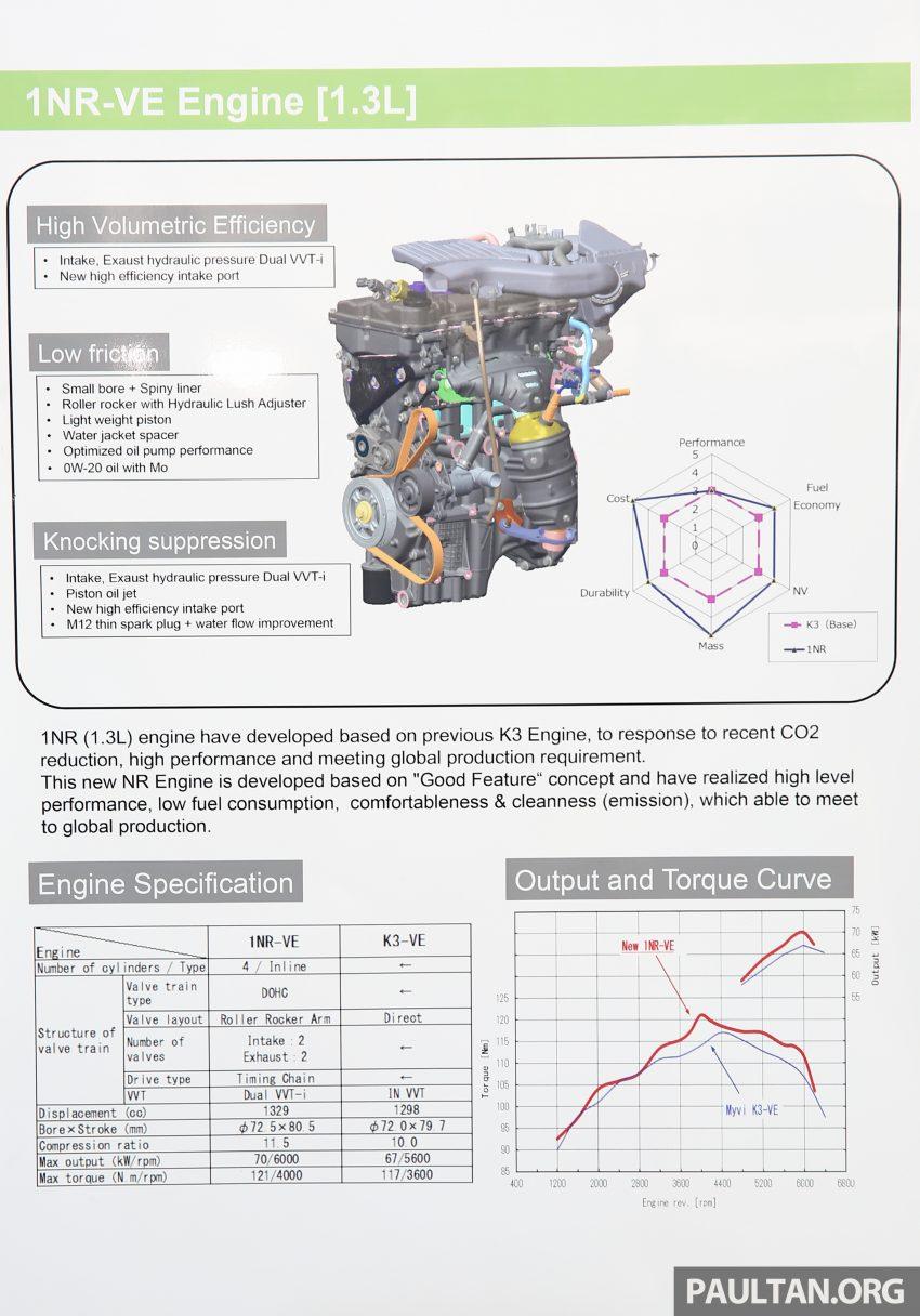 Perodua Bezza engines – 1.0 litre 1KR-VE VVT-i, new 1.3 litre 1NR-VE Dual VVT-i, updated 4-speed auto Image #519765