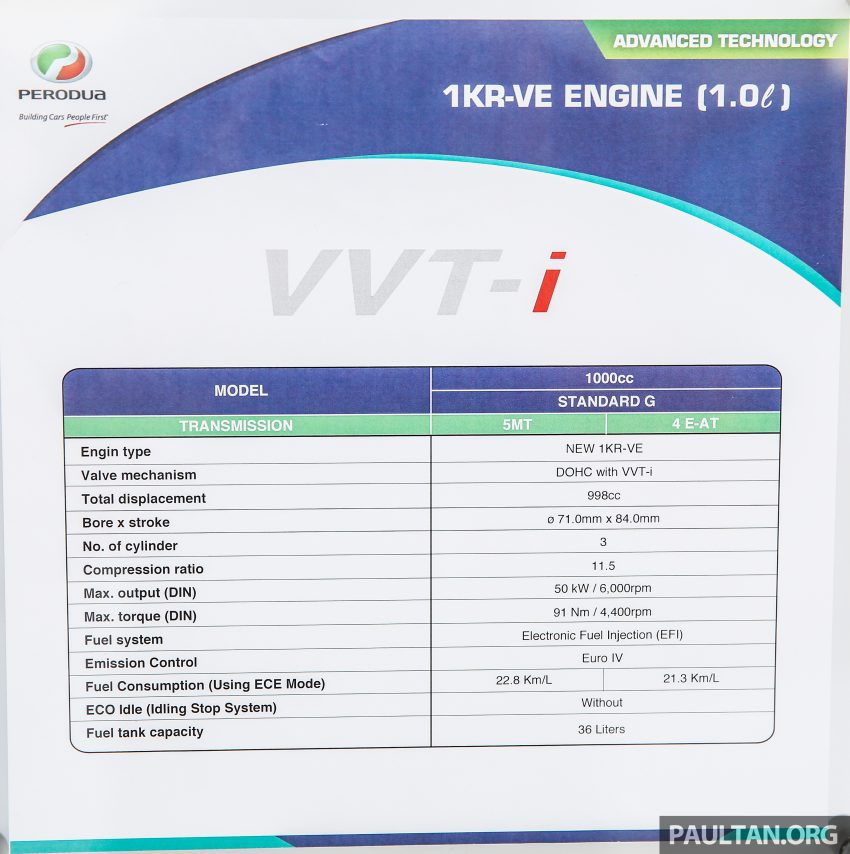 Perodua Bezza engines – 1.0 litre 1KR-VE VVT-i, new 1.3 litre 1NR-VE Dual VVT-i, updated 4-speed auto Image #520194