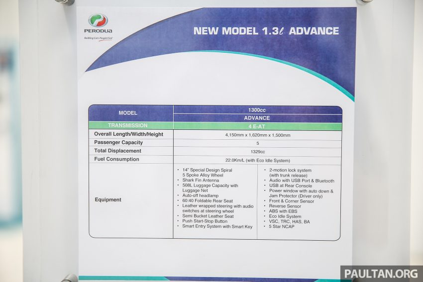 Perodua Bezza officially launched – first ever sedan, 1.0 VVT-i and 1.3 Dual VVT-i, RM37k to RM51k EEV Image #523026