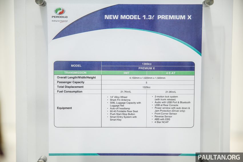 Perodua Bezza – senarai elemen varian demi varian Image #520041