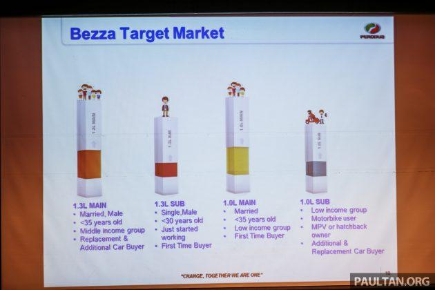 Perodua Bezza – 40% lebih cenderung pilih ciri VSC Image #520205