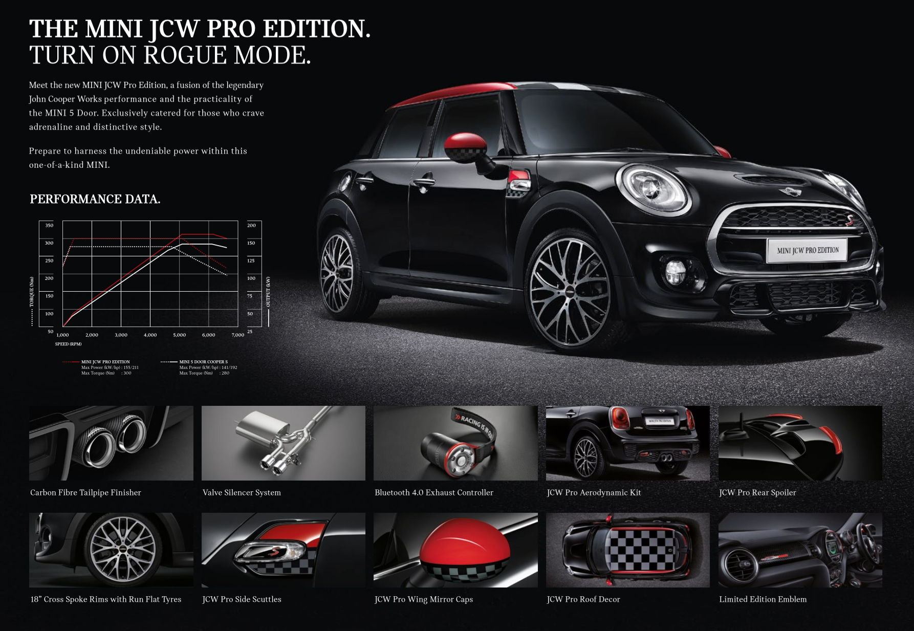 Mini F56 2018 >> GALLERY: MINI JCW Pro Edition at Auto Bavaria Paul Tan - Image 527174