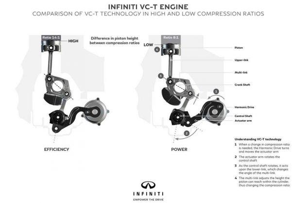 Enjin Infiniti VC-T_2