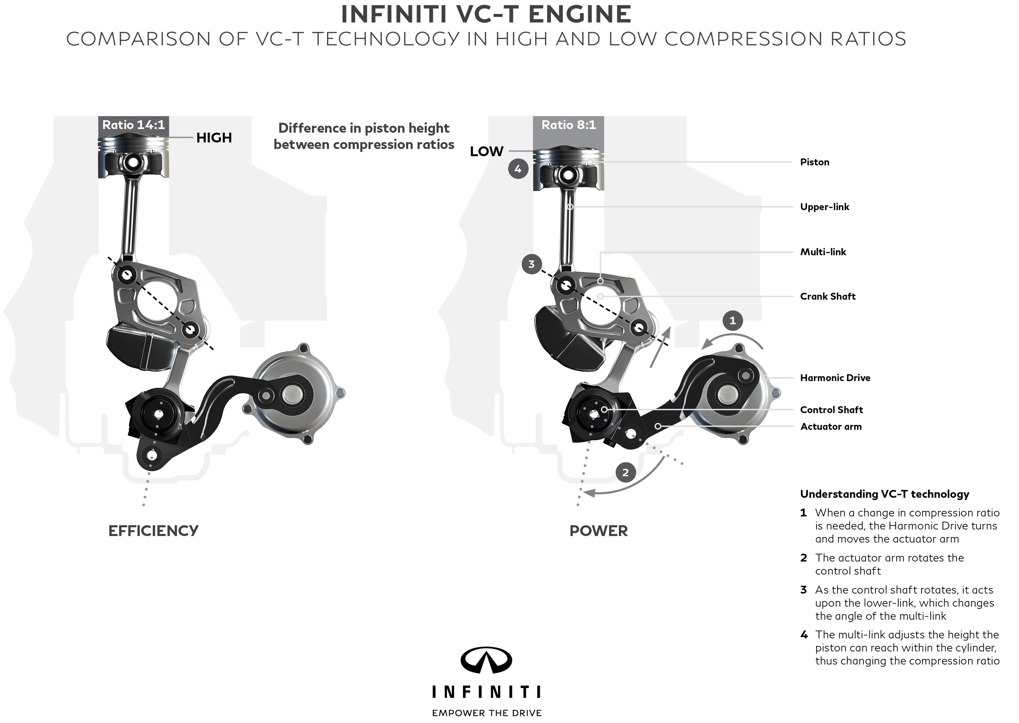 2 0 engine diagram Gallery. infiniti reveals new 2 0 litre vc
