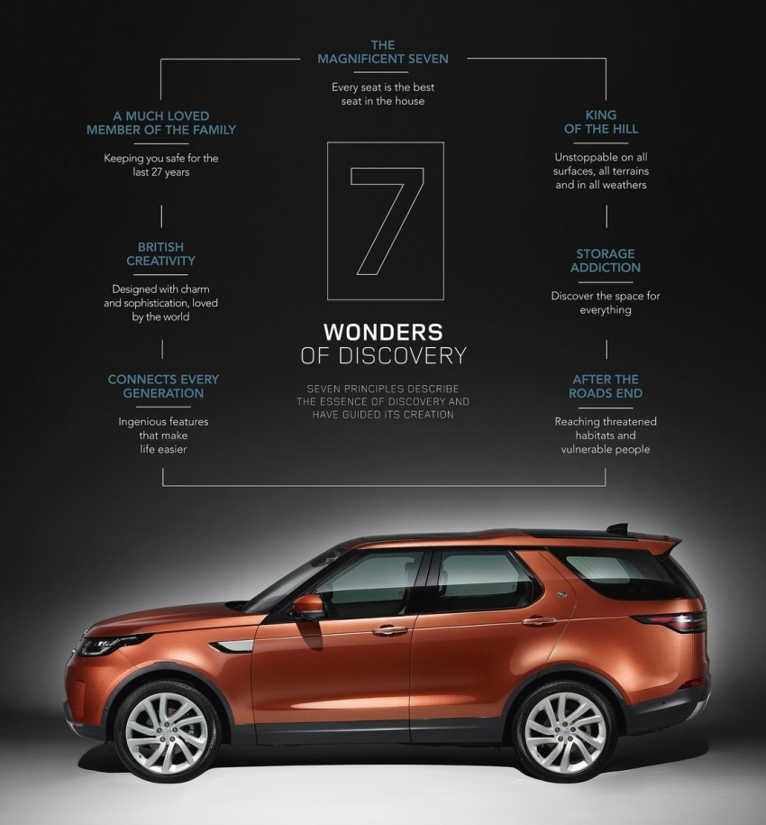 New Land Rover Discovery: full 7-seater, 480 kg lighter Image #555581