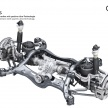 Five link rear suspension with quattro ultra technology