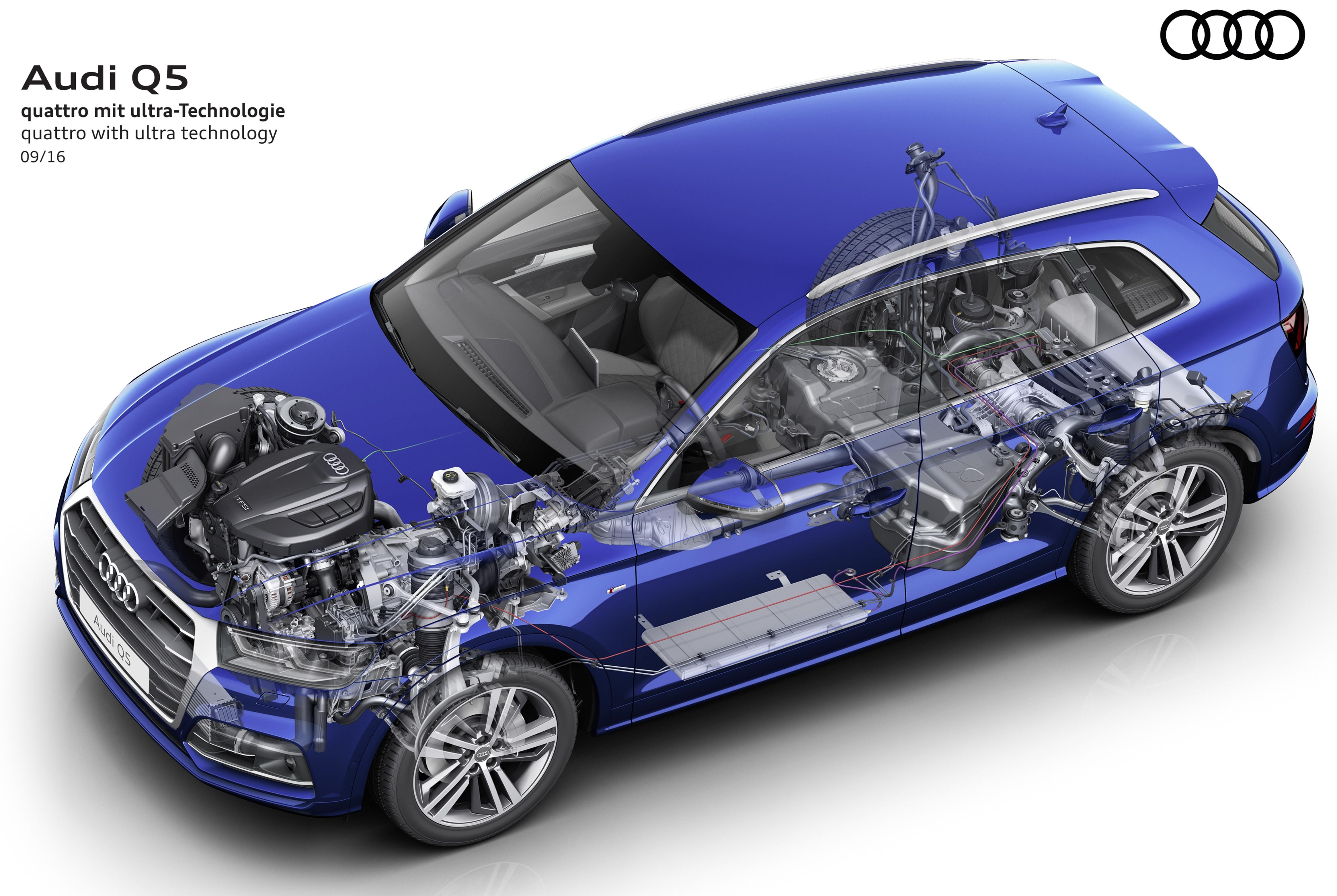 Audi Q5 2017 Diperkenalkan Lebih Besar Lebih Ringan