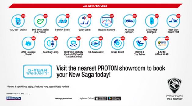 proton-saga-specs