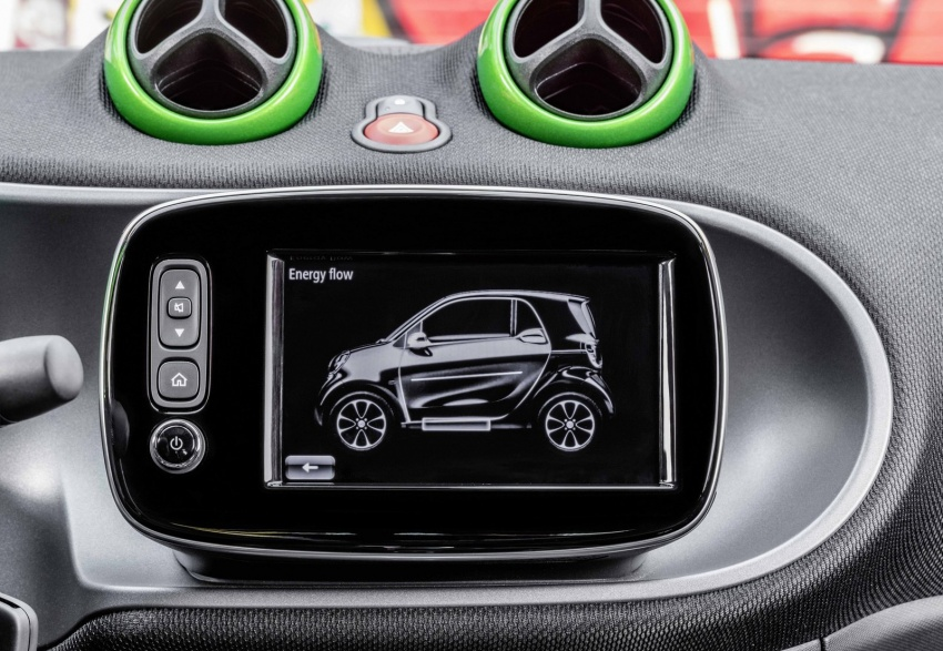 2017 Smart Electric Drive range: fortwo, cabrio, forfour Image #552675