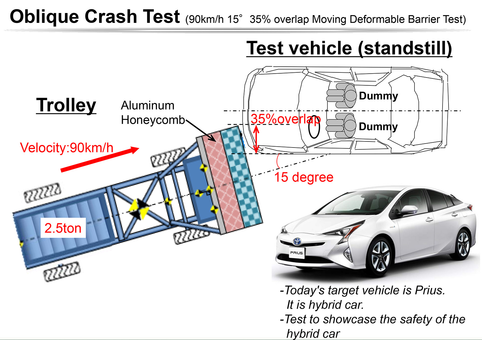 case questions toyota motor corporation launching prius Summary toyota motor engineering front passenger air bag – 2016 toyota prius what if you have other questions your local toyota dealer will be more than.