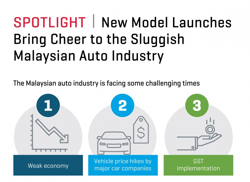 JD Power 2016 Malaysia Sales Satisfaction Index (SSI) – Mitsubishi ranked first, local brands trail the pack Image #560509